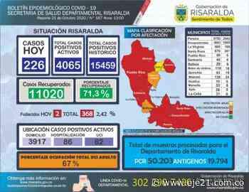 226 nuevos casos positivos para Covid-19 en Risaralda - Eje21