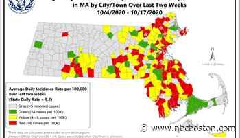 Revamped Coronavirus Risk Map: Mass. Up to 77 Communities in the Red - NBC10 Boston