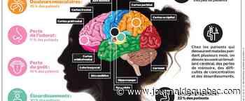 Des symptômes neurologiques nombreux