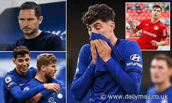 Frank Lampard needs to work out where Kai Havertz fits in his Chelsea side before Man United test
