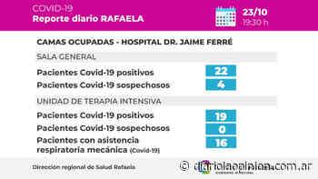 En otro brusco salto de casos, Rafaela rompió otro récord con 177 contagios - Diario La Opinión de Rafaela