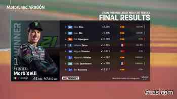 Resultado MotoGP: clasificación del GP de Teruel y Mundial - AS