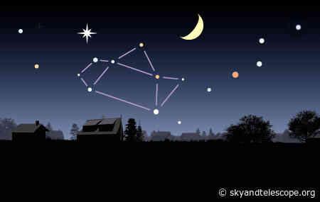 This Week's Sky at a Glance, October 30 – November 7