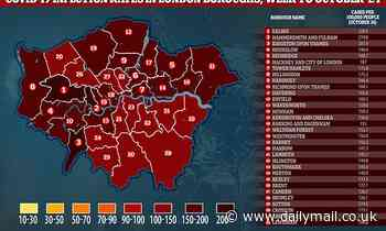 Official figures reveal only EALING's Covid-19 outbreak is currently bigger than England's average