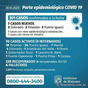 Misiones superó los 300 casos de coronavirus – Economis - economis.com.ar