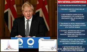 Boris Johnson announces four-week Covid lockdown in England