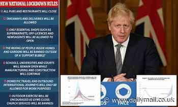 Coronavirus UK: The moment Boris Johnson lost his battle against lockdown