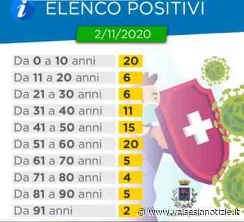 Borgosesia: 94 positivi; 20 sono bambini delle primarie - valsesianotizie.it