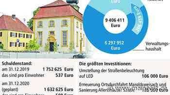 Maroldsweisach: Ausgeglichener Haushalt ohne neue Schulden - Main-Post