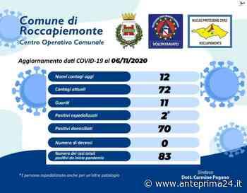 Roccapiemonte, il bollettino dell'emergenza: due guariti, restano 12 i positivi - anteprima24.it