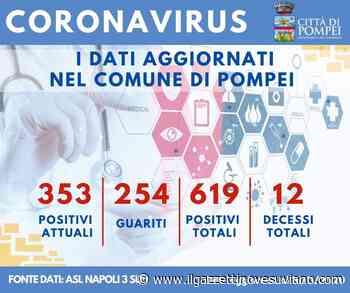 Coronavirus Pompei, aumentano i casi di guarigione ma c'è anche un deceduto - Il Gazzettino Vesuviano
