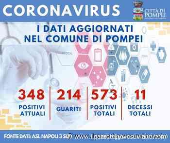Situazione Covid-19 a Pompei, ancora positivi ma il numero di guariti aumenta - Il Gazzettino Vesuviano