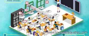 Une ventilation «maison» pour les écoles