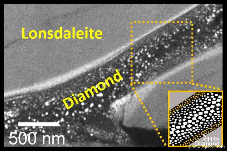 Scientists Defy Nature: Making Diamonds in Minutes at Room Temperature - SciTechDaily