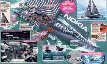 Hi-tech boat that's hurtling its British skipper into the lead in Vendée Globe race