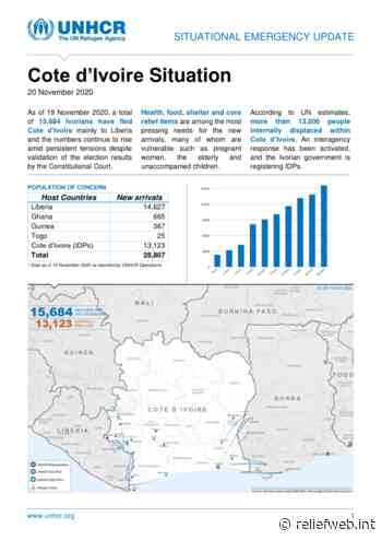Cote d'Ivoire Situational Emergency Update - 20 November 2020 - Côte d'Ivoire - ReliefWeb