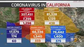 Orange, Los Angeles Counties Report Huge Jump In Coronavirus Cases - CBS Los Angeles