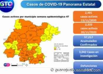 Guanajuato sigue en Semáforo Naranja; se reforzarán las medidas - La Silla Rota