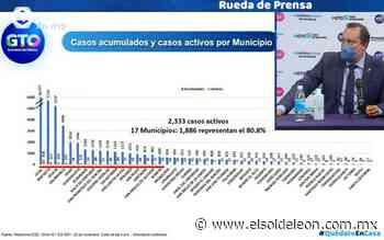 Confía la SSG en que se mantenga el semáforo naranja para Guanajuato - El Sol de León