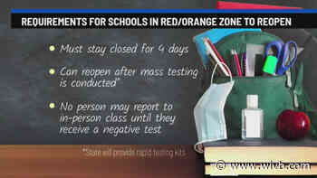 """Monday marks first day schools in Erie County's """"orange zone"""" are forced to be closed"""