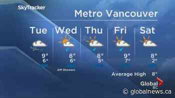 B.C. evening weather forecast: Nov. 23