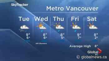 B.C. evening weather forecast: Nov. 23