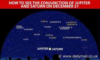 Astronomy: Jupiter and Saturn to be closer than in nearly 800 years - Daily Mail