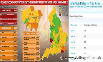 So which tier will YOU be in? Sussex and Herefordshire saw biggest spike in Covid cases