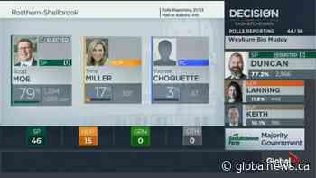 Saskatchewan election 2020: Scott Moe re-elected in Rosthern-Shellbrook | Watch News Videos Online - Globalnews.ca