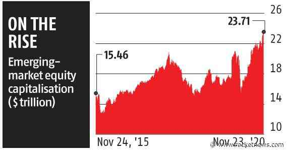 Rally 2.0 underway for emerging markets as stocks add $8 trillion – Business Standard