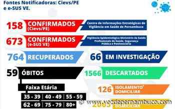 Carpina confirma 59º óbito por covid-19 - Voz de Pernambuco