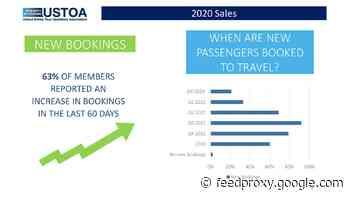 Tour operators survey shows optimism on a brighter 2021