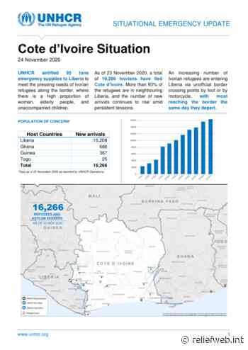 Cote d'Ivoire Situational Emergency Update - 24 November 2020 - Côte d'Ivoire - ReliefWeb