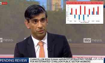 Rishi Sunak defends public sector pay freeze due to coronavirrus