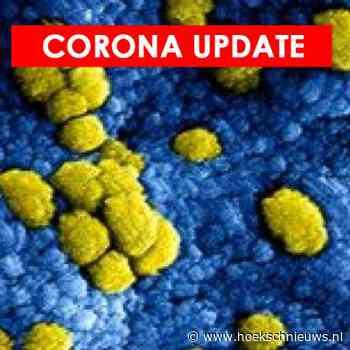 Update Coronavirus cijfers in de Hoeksche Waard van donderdag 26 november - Hoeksche Waard Nieuws