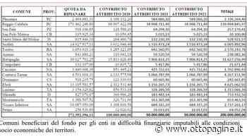 Conte: dal Governo risorse importanti ai comuni salernitani - Ottopagine