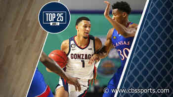 College basketball rankings: Gonzaga's impressive win vs. Kansas proves the No. 1 Zags deserve the top spot