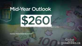Saskatchewan builds COVID-19 contingencies into mid-year fiscal outlook, but will they be enough?   Watch News Videos Online - Globalnews.ca