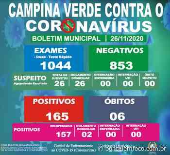 Prefeitura de Campina Verde divulga a atualização do Boletim Epidemiológico Municipal desta quinta-feira (26) - Pontal Emfoco