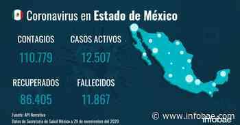 Estado de México no registra nuevas muertes por coronavirus en el último día - Infobae.com