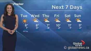 B.C. evening weather forecast: November 29