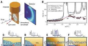 Experimental proof of liquid–liquid transition in supercooled water
