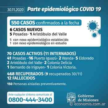 Misiones llegó a los 550 casos con seis nuevos contagios de coronavirus - economis.com.ar