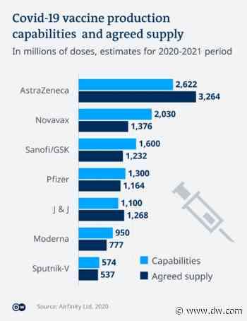 Coronavirus digest: Red Cross warns of vaccine 'fake news' - Deutsche Welle