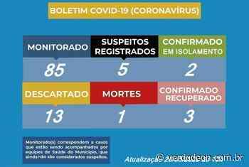 Igarapava confirma primeira morte por coronavírus - VerdadeOn - Notícias de Franca e Região