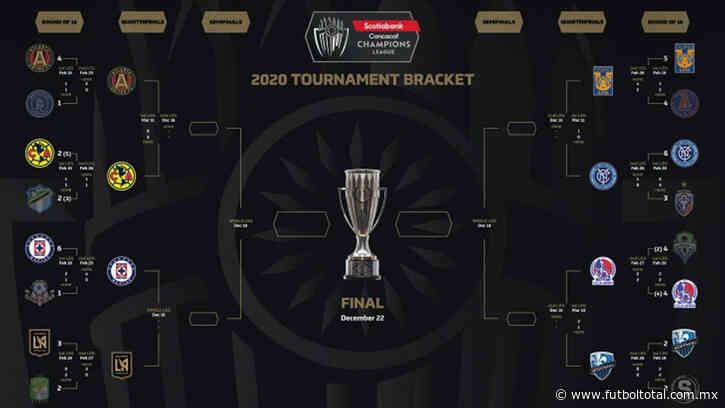 Calendario de fase final en Liga de Campeones de la Concacaf