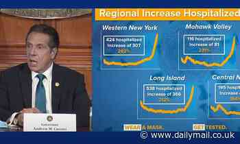 Gov. Cuomo says there's an 'alarming' surge of hospitalizations across ALL regions of New York