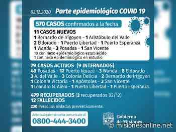 Coronavirus en Misiones: se confirmaron 11 casos este miércoles y ascienden a 570 los infectados - Misiones OnLine