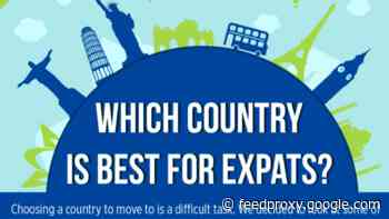 Focus: Expatriate group release working abroad: The best EXPAT jobs