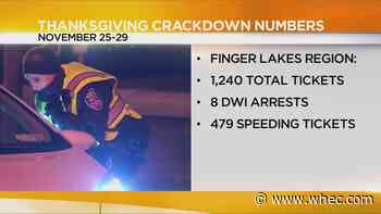 State Police: More than 13K tickets issued during Thanksgiving crackdown